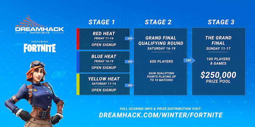 DreamHack Jonkoping schedule